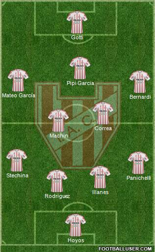 Instituto de Córdoba 4-2-3-1 football formation