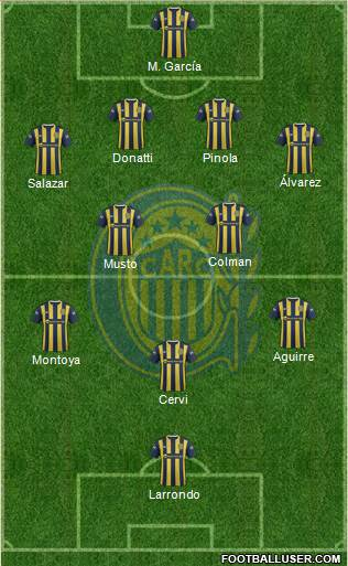 Rosario Central 4-5-1 football formation