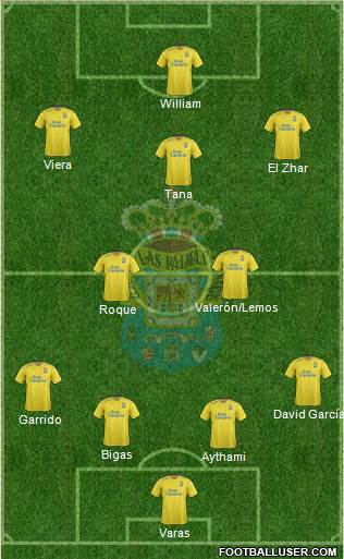 U.D. Las Palmas S.A.D. 4-2-2-2 football formation