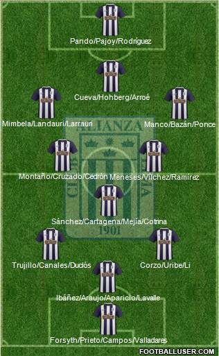 C Alianza Lima 3-5-2 football formation