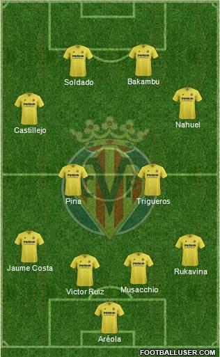 Villarreal C.F., S.A.D. 4-1-4-1 football formation