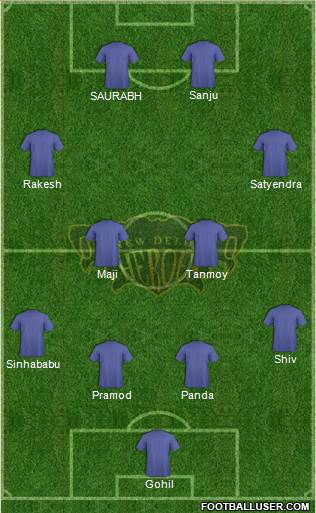 New Delhi Heroes 4-4-2 football formation