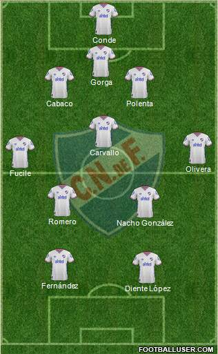 Club Nacional de Football 3-5-2 football formation