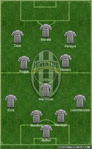 Juventus 4-3-3 football formation