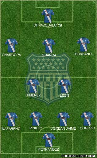CS Emelec 4-2-3-1 football formation
