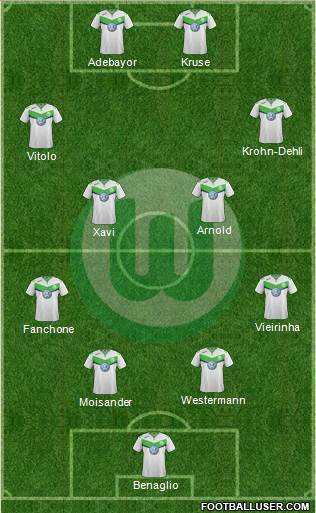 VfL Wolfsburg 4-2-1-3 football formation