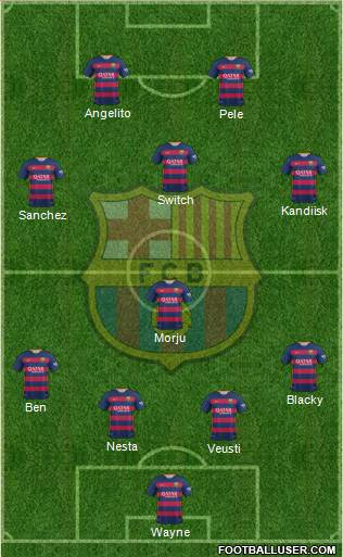 F.C. Barcelona 4-3-1-2 football formation