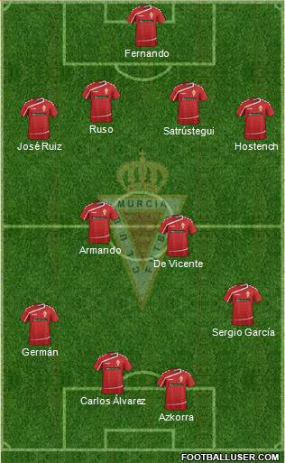 Real Murcia C.F., S.A.D. 3-4-3 football formation