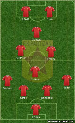 KF Partizani Tiranë 3-5-2 football formation
