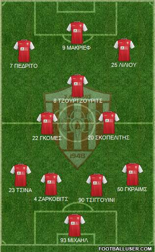 AS Nea Salamis Famagusta 4-2-3-1 football formation