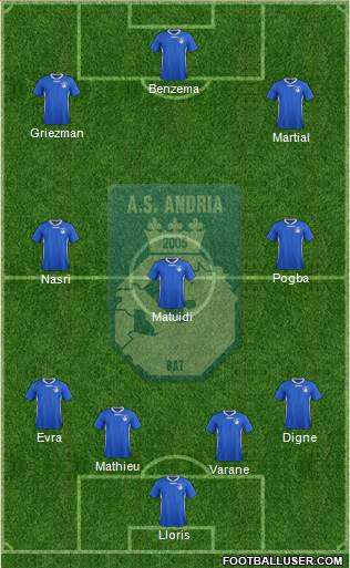 Andria Bat 4-3-3 football formation