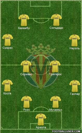 Villarreal C.F., S.A.D. 4-4-2 football formation