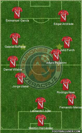 Club Tiburones Rojos de Veracruz 4-2-4 football formation
