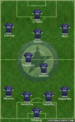 APS Atromitos Athens 1923 4-2-3-1 football formation