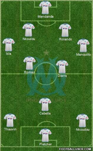 Olympique de Marseille 4-5-1 football formation