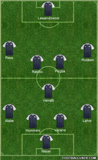Scotland 3-4-2-1 football formation