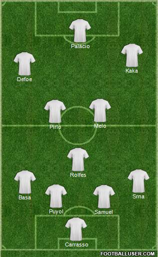 Euro 2016 Team 3-5-1-1 football formation