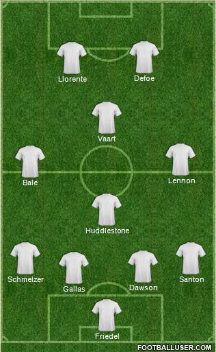 Tottenham Hotspur 4-4-2 football formation