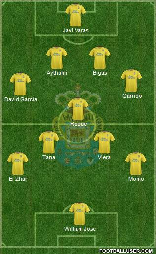 U.D. Las Palmas S.A.D. 4-1-4-1 football formation