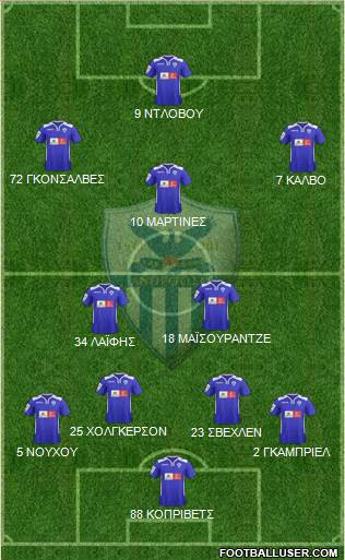 AE Anorthosis Famagusta 4-2-3-1 football formation