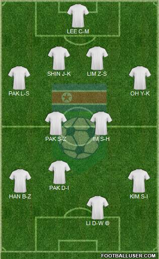 Korea DPR 4-2-4 football formation