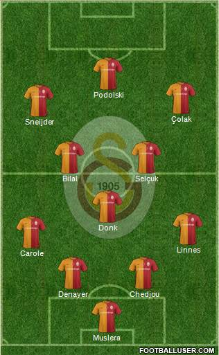 Galatasaray SK 4-3-3 football formation