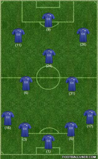 Leicester City 4-2-1-3 football formation