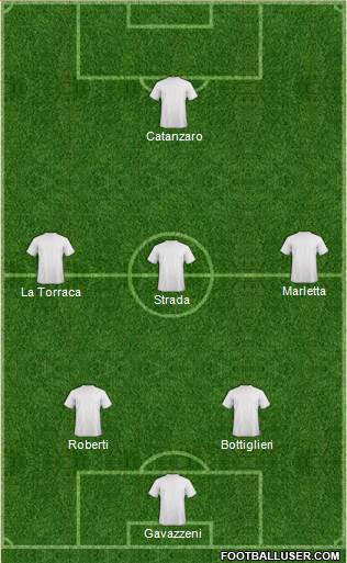 Gold Coast United 4-3-2-1 football formation
