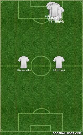 Gold Coast United 4-3-3 football formation