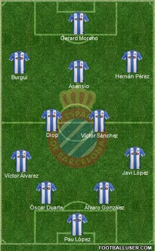 R.C.D. Espanyol de Barcelona S.A.D. 4-2-3-1 football formation
