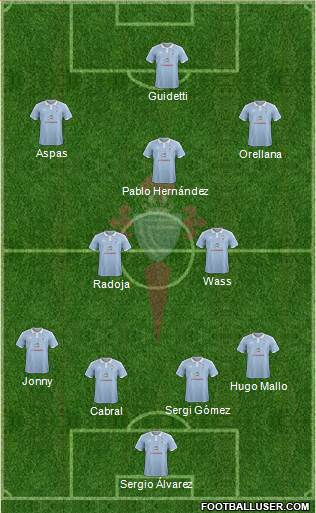R.C. Celta S.A.D. 4-3-2-1 football formation