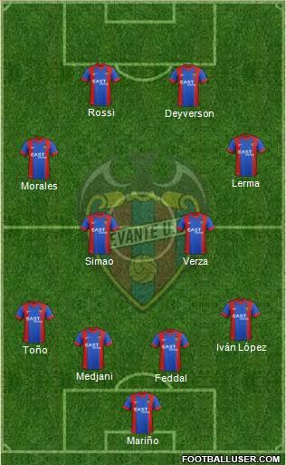 Levante U.D., S.A.D. 4-2-3-1 football formation