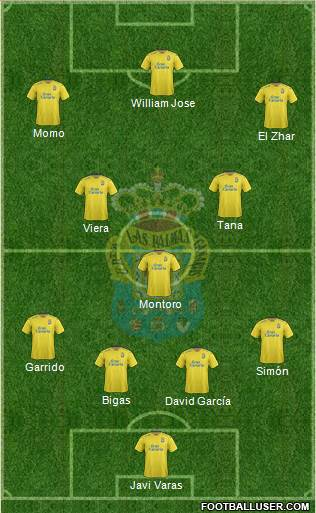 U.D. Las Palmas S.A.D. 4-3-2-1 football formation