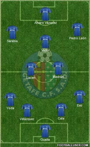 Getafe C.F., S.A.D. 4-2-3-1 football formation