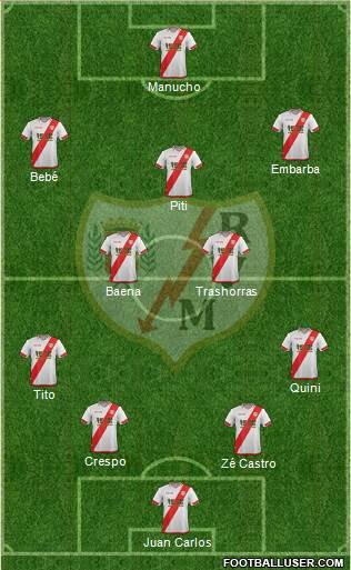 Rayo Vallecano de Madrid S.A.D. 4-2-3-1 football formation