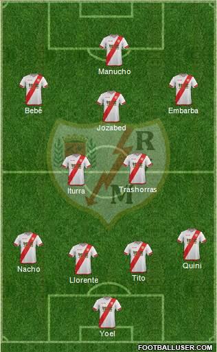 Rayo Vallecano de Madrid S.A.D. 4-2-1-3 football formation