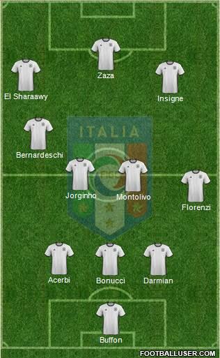 Italy 3-4-3 football formation