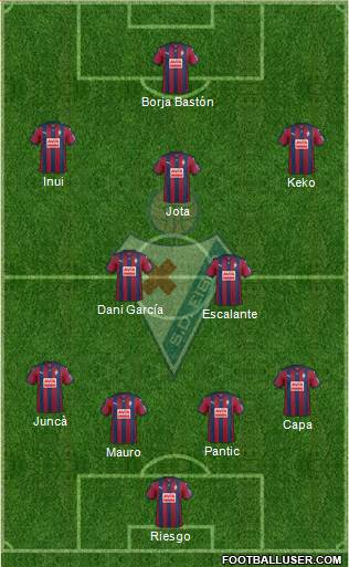 S.D. Eibar S.A.D. 4-1-2-3 football formation