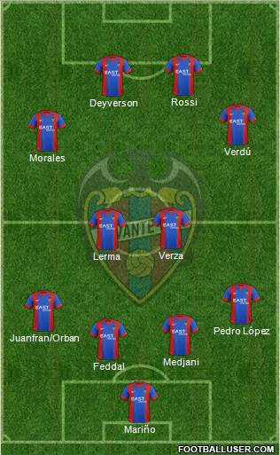 Levante U.D., S.A.D. 4-1-2-3 football formation
