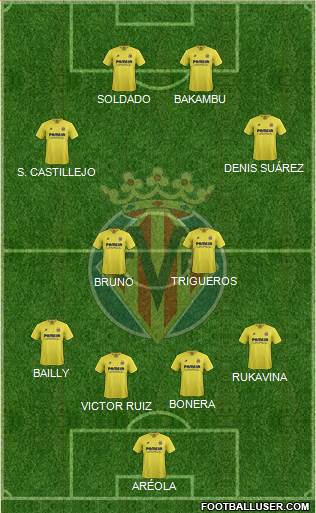 Villarreal C.F., S.A.D. 4-2-1-3 football formation