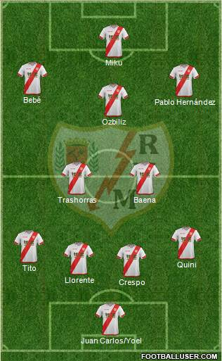 Rayo Vallecano de Madrid S.A.D. 4-2-2-2 football formation