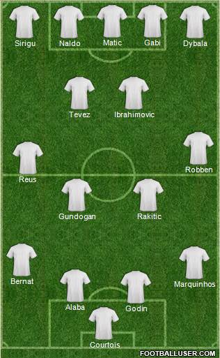 Dépôt des équipes et classement final 1429325_Champions_League_Team