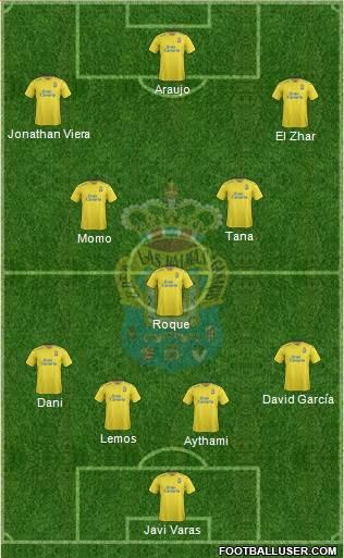 U.D. Las Palmas S.A.D. 4-2-1-3 football formation