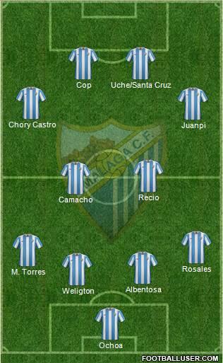 Málaga C.F., S.A.D. 4-1-3-2 football formation