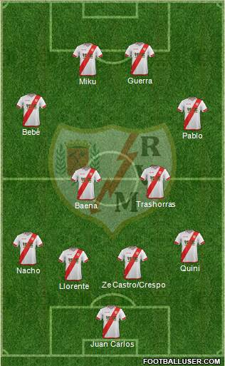 Rayo Vallecano de Madrid S.A.D. 4-2-1-3 football formation