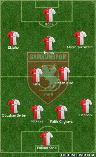 Samsunspor 4-3-1-2 football formation