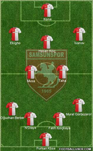 Samsunspor football formation