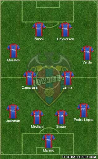 Levante U.D., S.A.D. 4-2-2-2 football formation