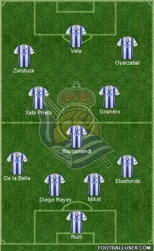 Real Sociedad S.A.D. 4-2-1-3 football formation