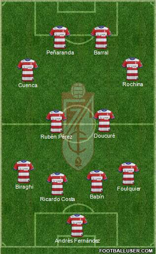 Granada C.F. 4-1-4-1 football formation